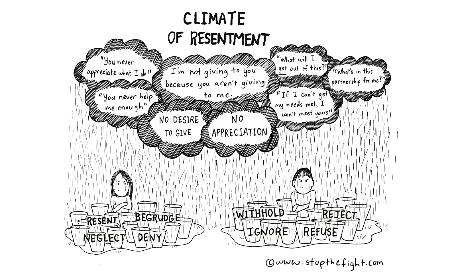 Climate of Resentment03Words_Copyright